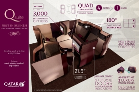 Forrás: Qatar Airways
